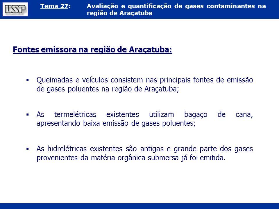 Fontes emissora na região de Araçatuba: