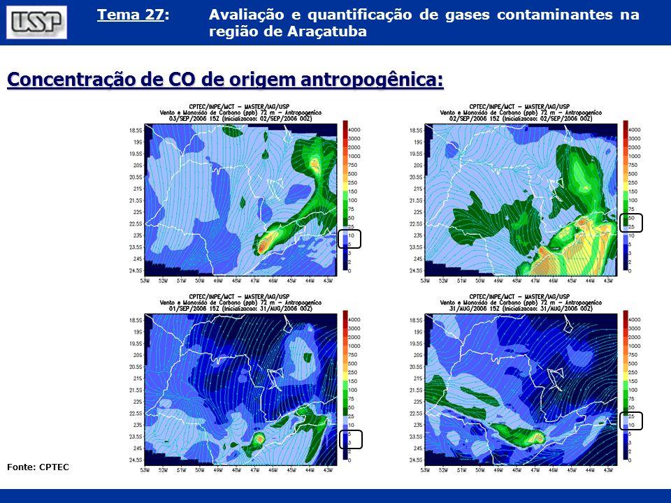 Concentração de CO de origem antropogênica: