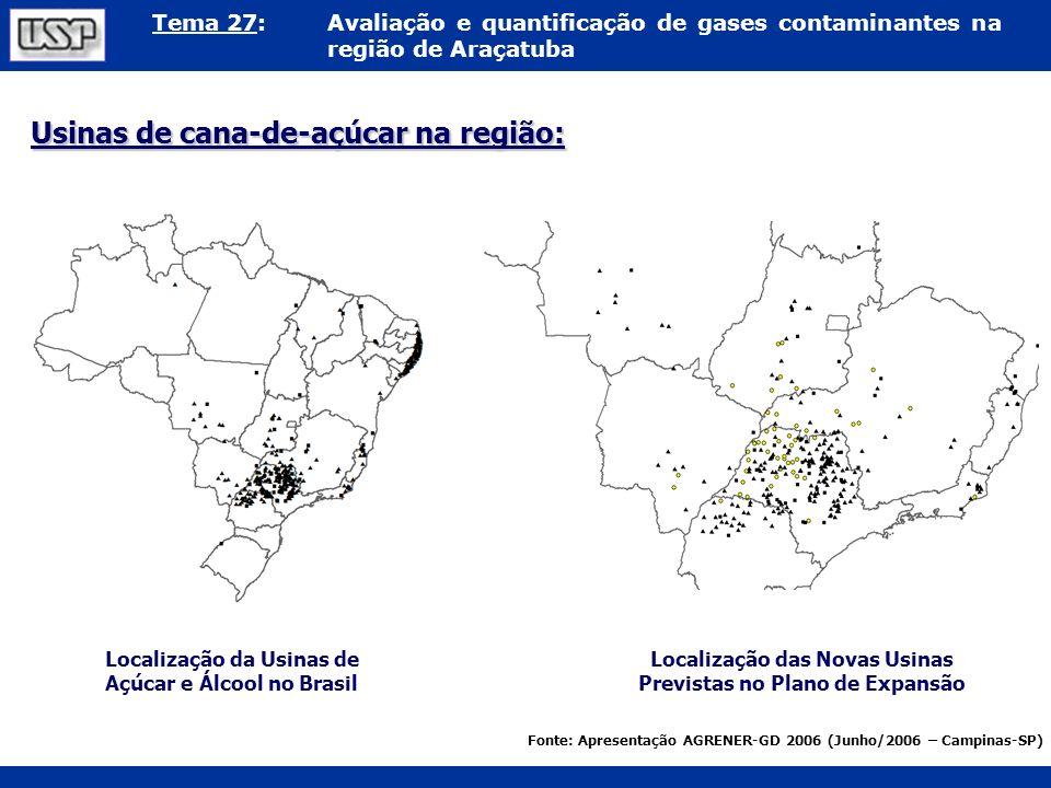 Usinas de cana-de-açúcar na região: