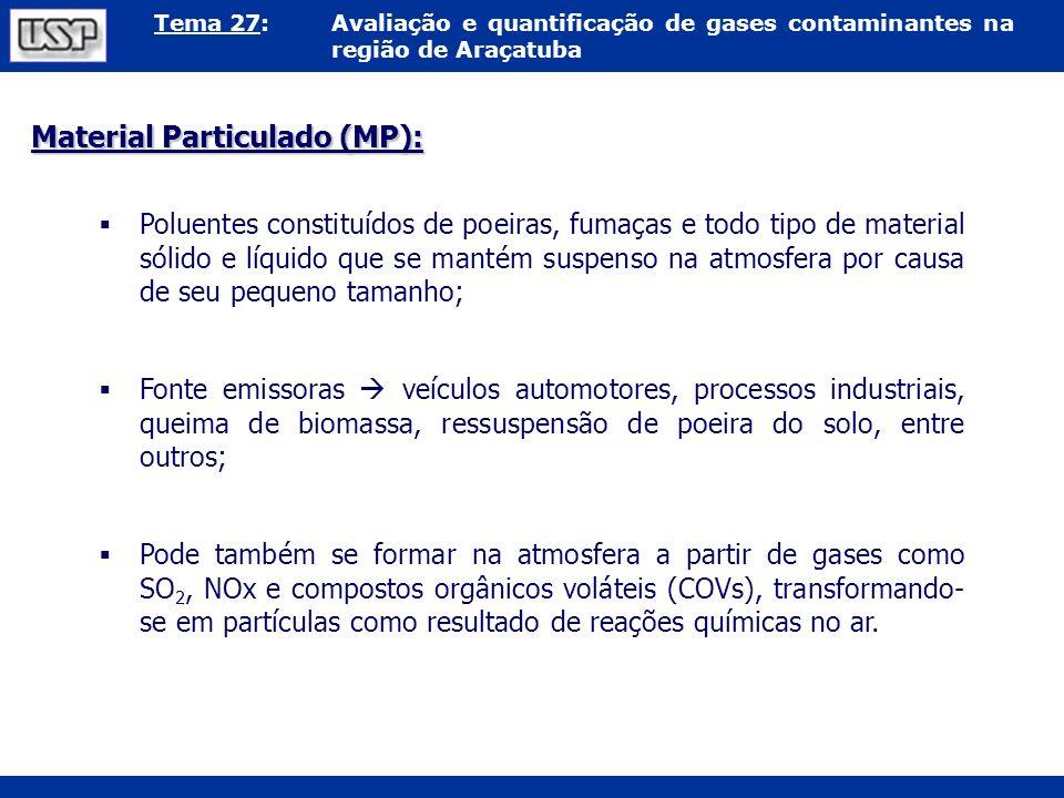 Material Particulado (MP):