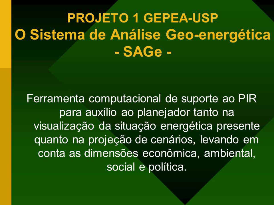 PROJETO 1 GEPEA-USP O Sistema de Análise Geo-energética - SAGe -