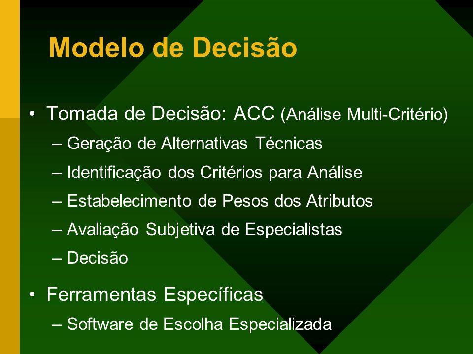 Modelo de Decisão Tomada de Decisão: ACC (Análise Multi-Critério)