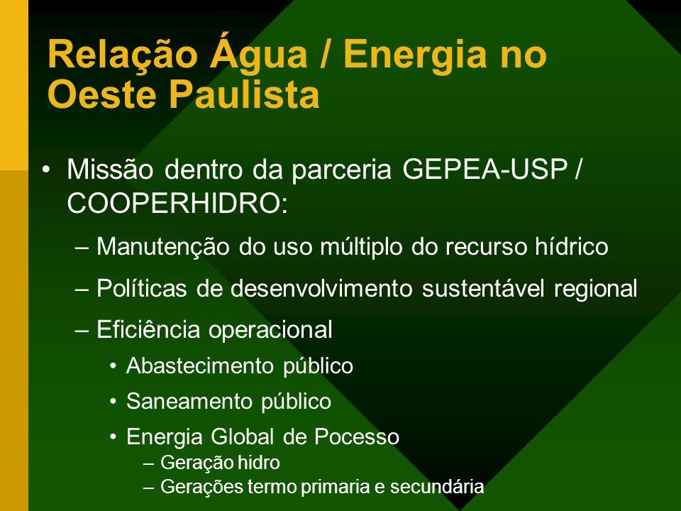 Relação Água / Energia no Oeste Paulista