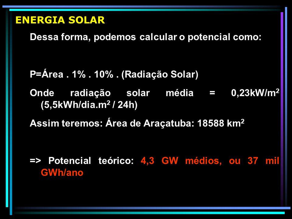 ENERGIA SOLAR Dessa forma, podemos calcular o potencial como: P=Área . 1% . 10% . (Radiação Solar)