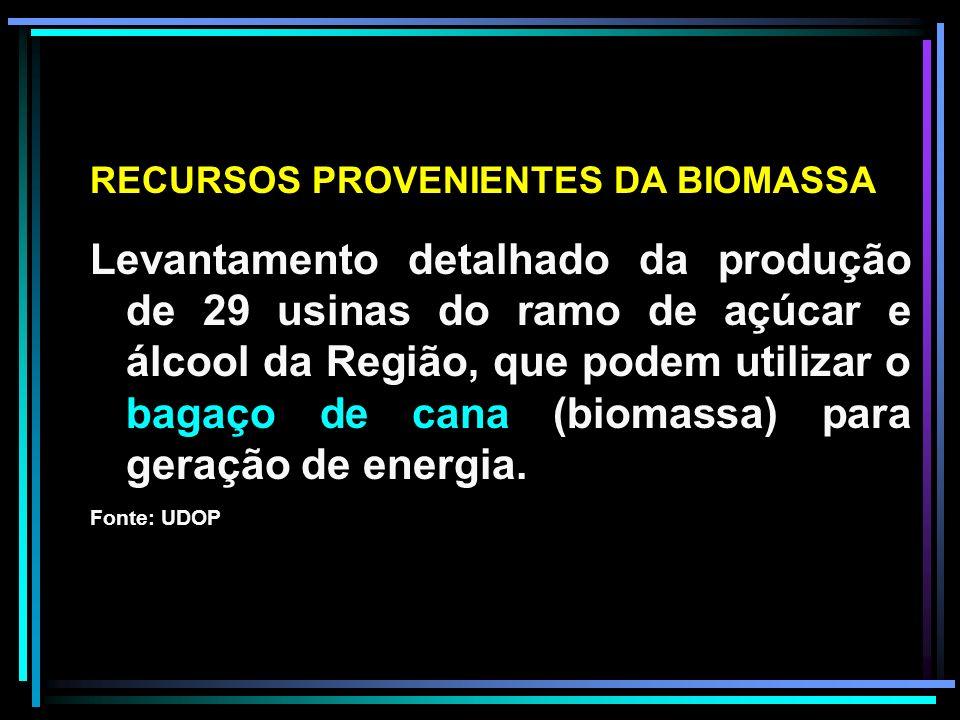 RECURSOS PROVENIENTES DA BIOMASSA