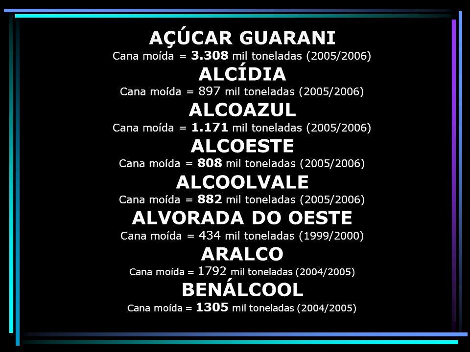 AÇÚCAR GUARANI ALVORADA DO OESTE ARALCO BENÁLCOOL