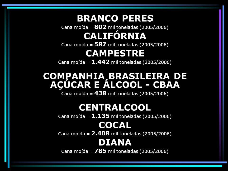 COMPANHIA BRASILEIRA DE AÇÚCAR E ÁLCOOL - CBAA
