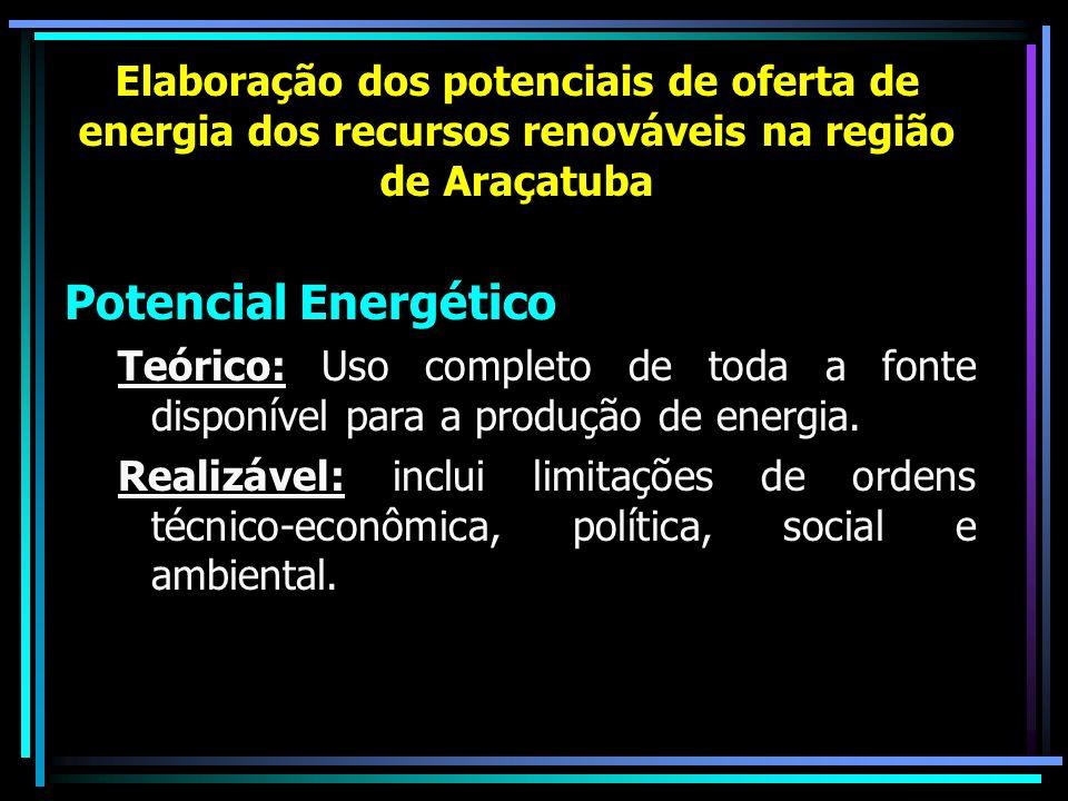 Elaboração dos potenciais de oferta de energia dos recursos renováveis na região de Araçatuba