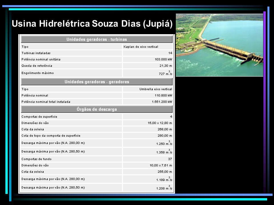 Usina Hidrelétrica Souza Dias (Jupiá)