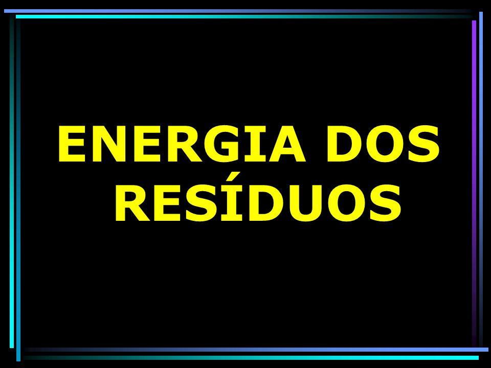 ENERGIA DOS RESÍDUOS