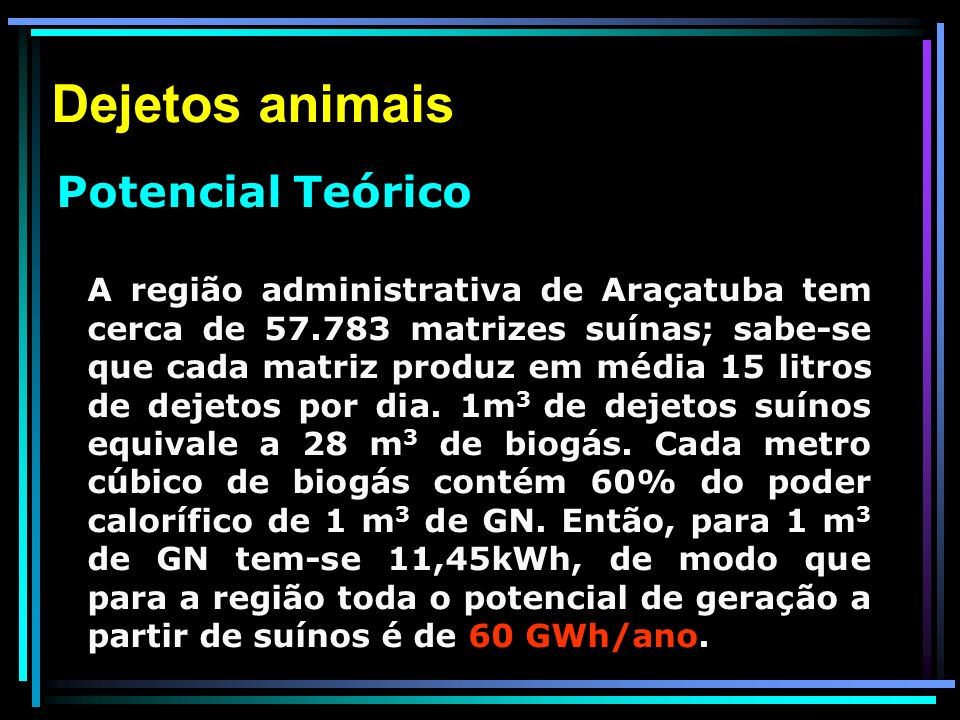 Dejetos animais Potencial Teórico.