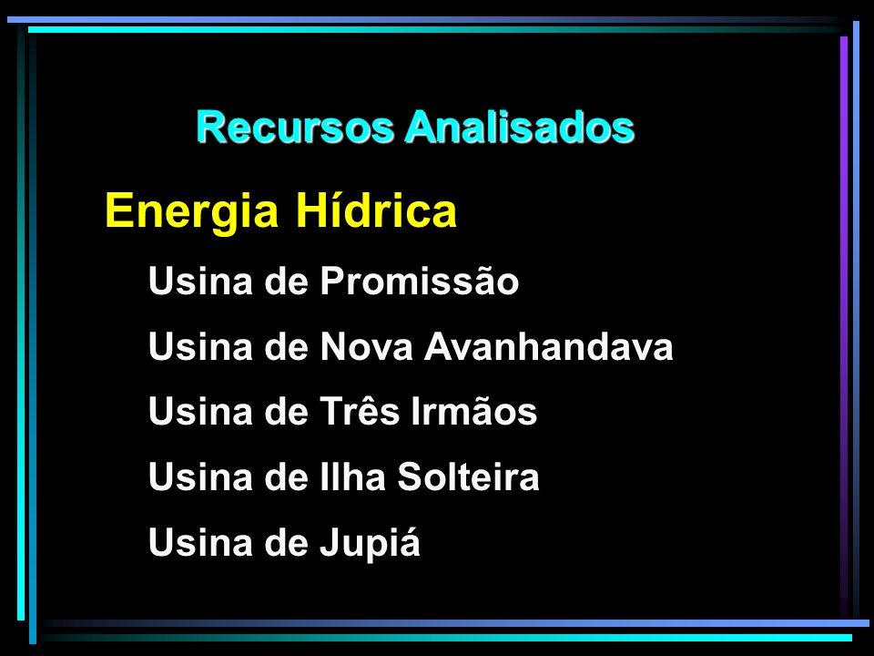 Energia Hídrica Recursos Analisados Usina de Promissão