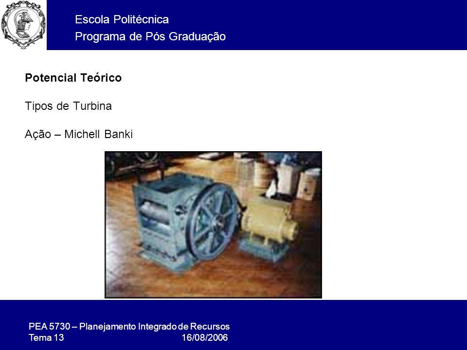 Potencial Teórico Tipos de Turbina Ação – Michell Banki