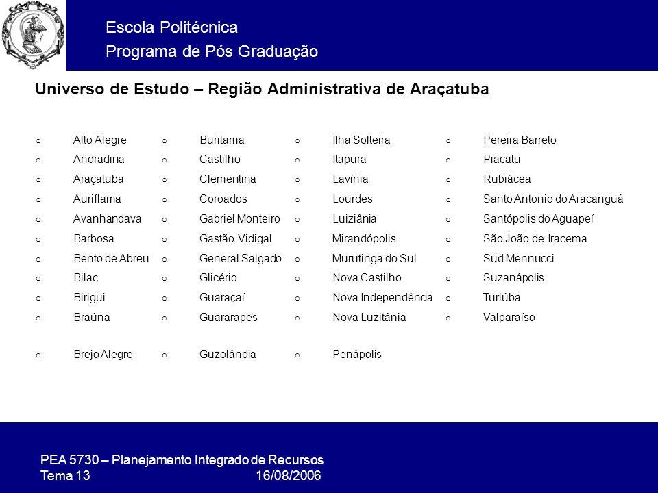 Universo de Estudo – Região Administrativa de Araçatuba