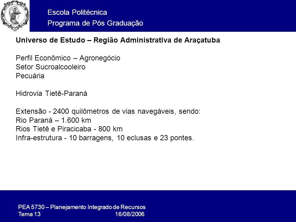 Programa de Pós Graduação