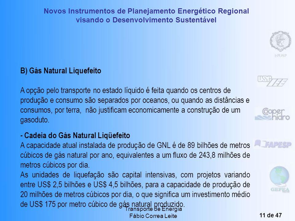 B) Gás Natural Liquefeito