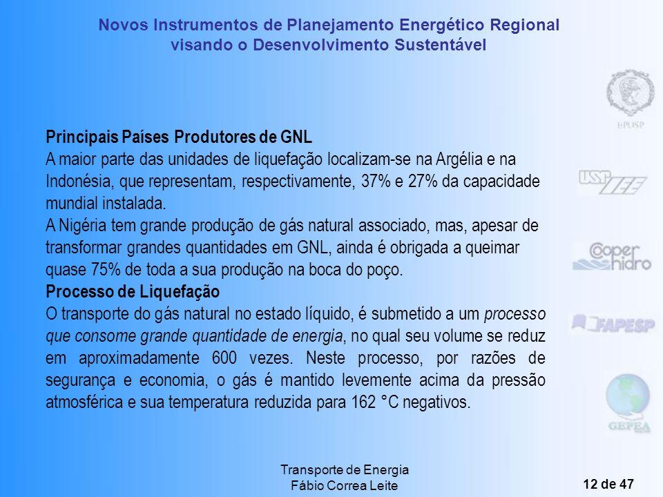 Principais Países Produtores de GNL