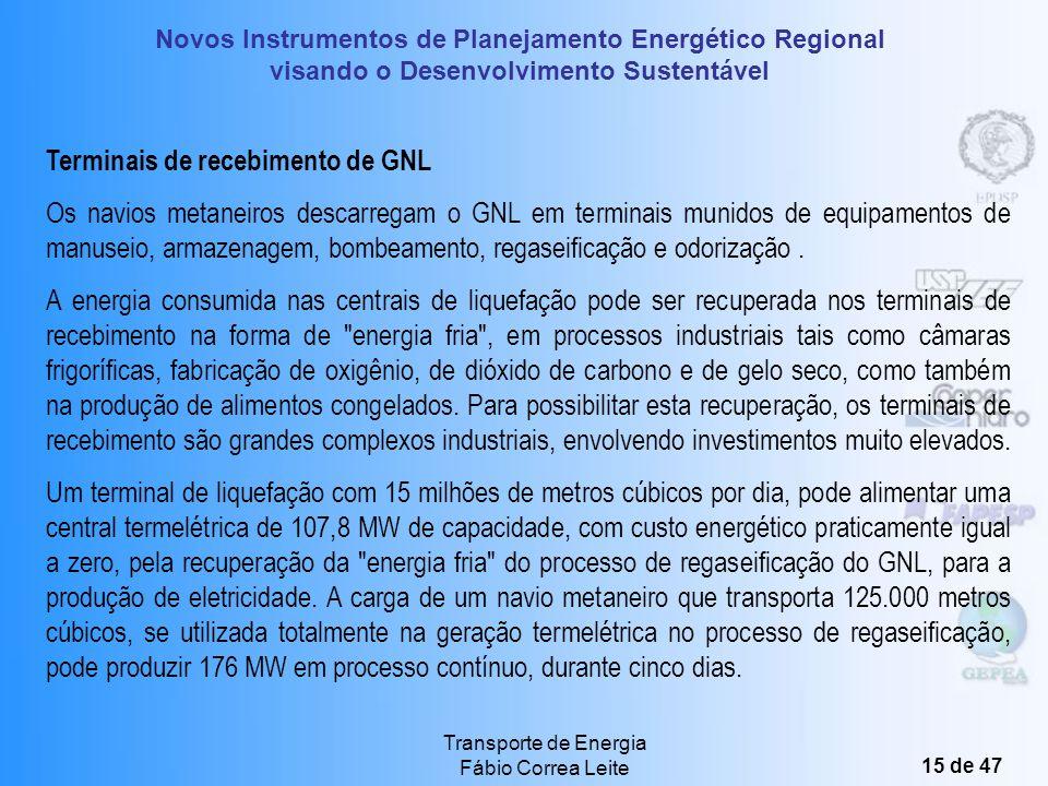 Terminais de recebimento de GNL