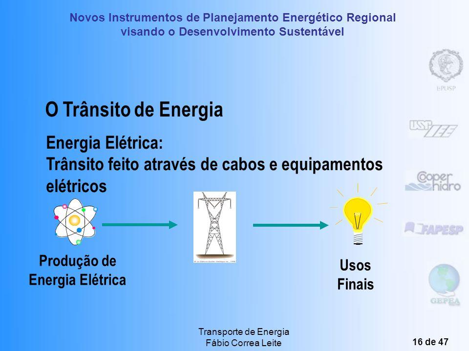 O Trânsito de Energia Energia Elétrica: