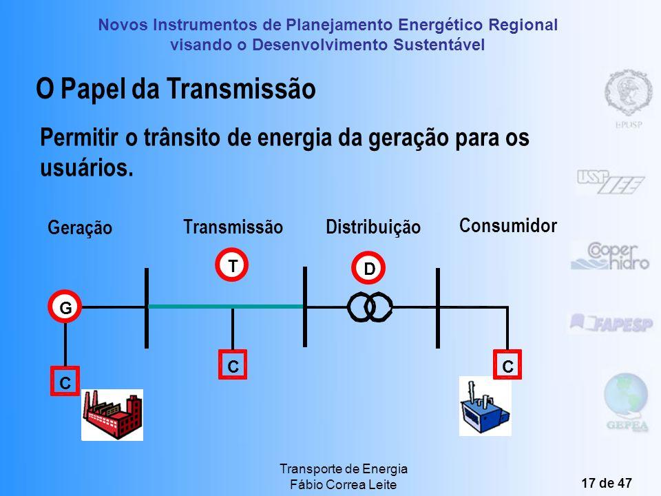 O Papel da Transmissão Permitir o trânsito de energia da geração para os usuários. Transmissão. Distribuição.