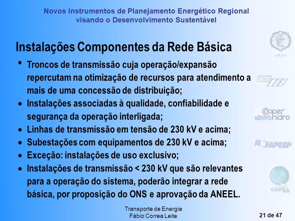 Instalações Componentes da Rede Básica