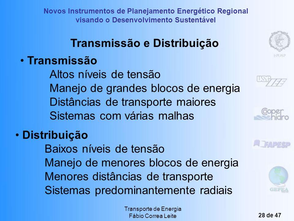 Transmissão e Distribuição