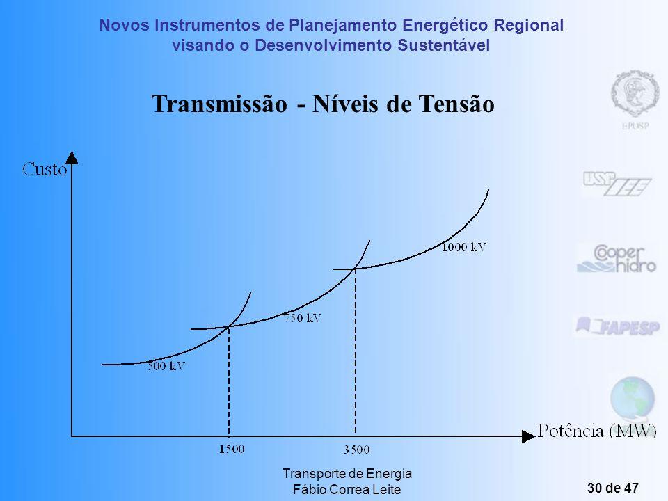 Transmissão - Níveis de Tensão