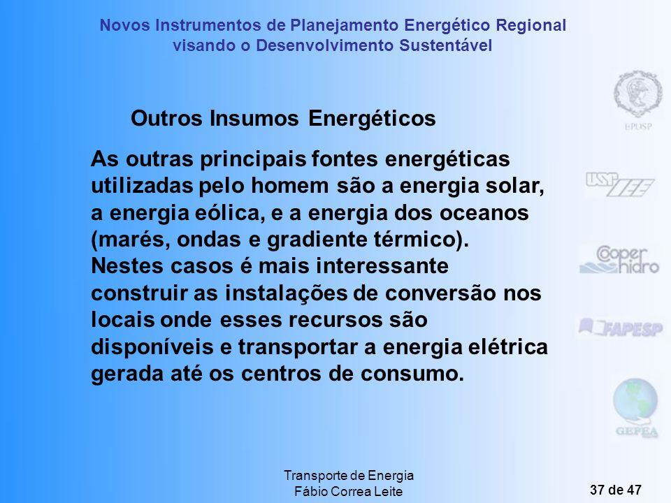 Outros Insumos Energéticos