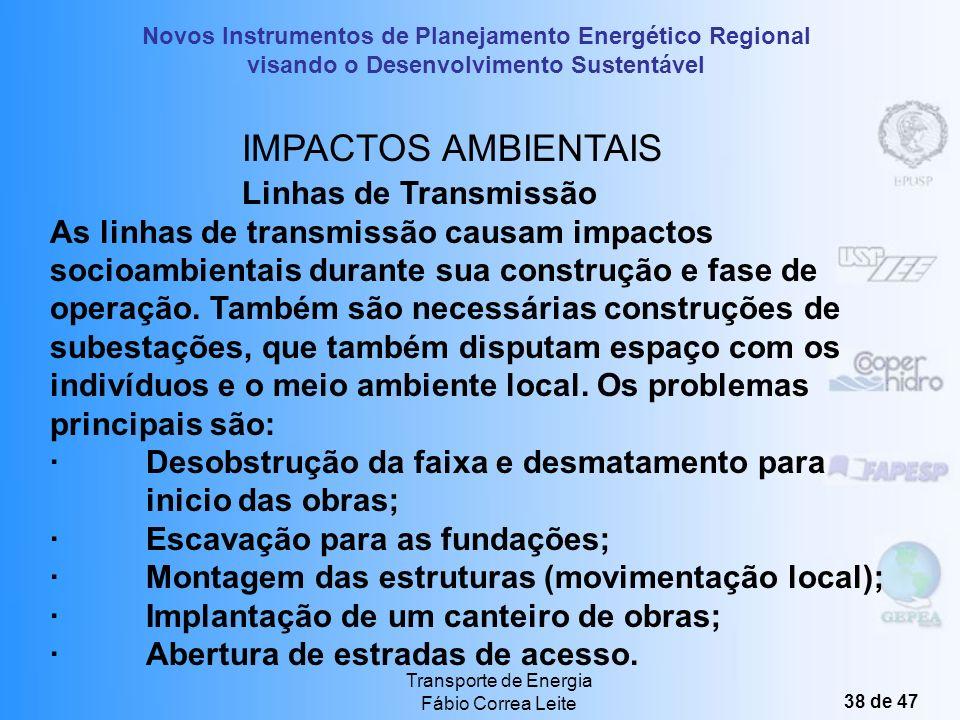 IMPACTOS AMBIENTAIS Linhas de Transmissão