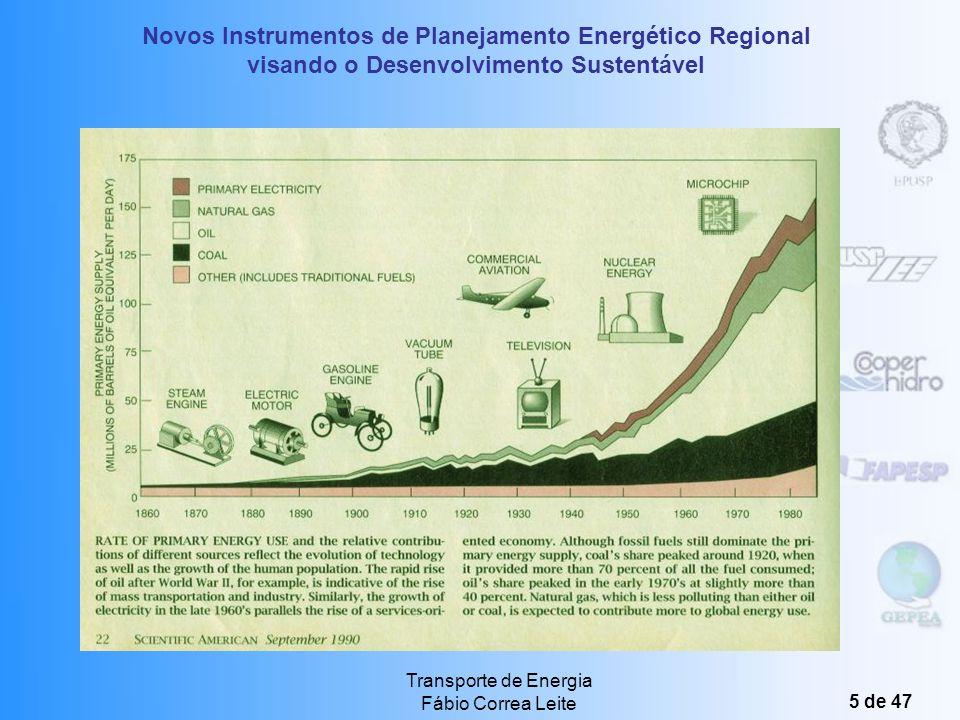Transporte de Energia Fábio Correa Leite