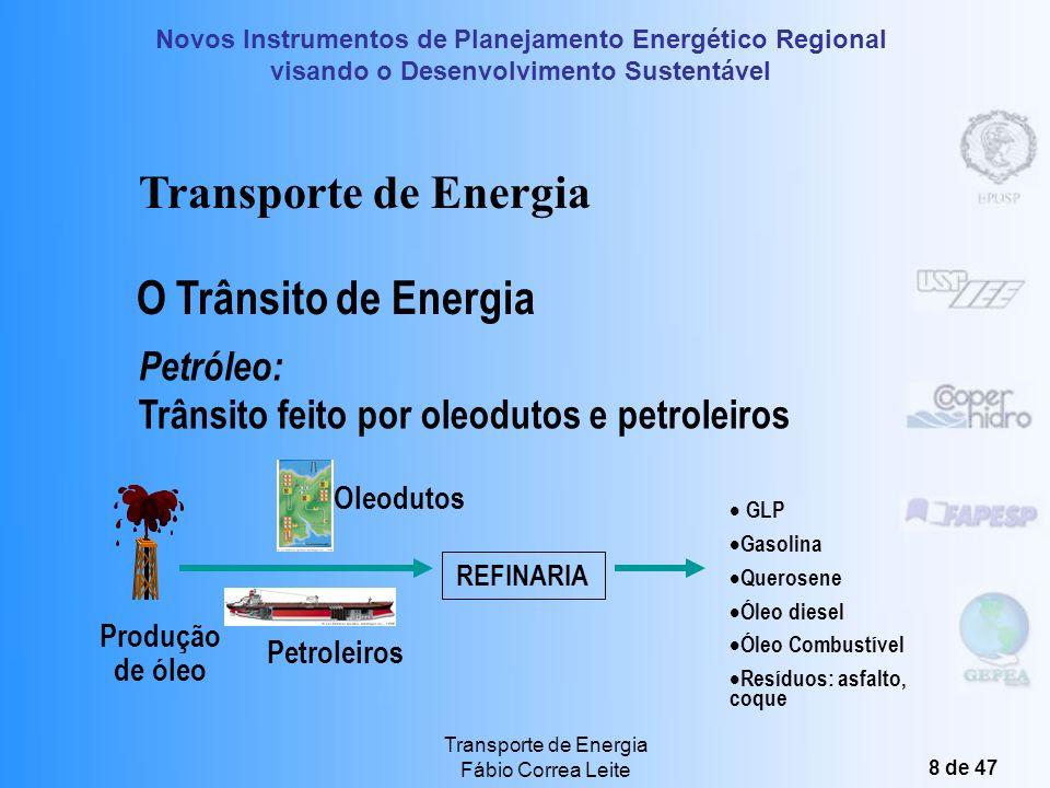 Transporte de Energia O Trânsito de Energia Petróleo: