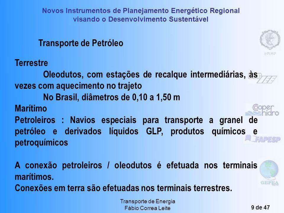 Transporte de Petróleo Terrestre