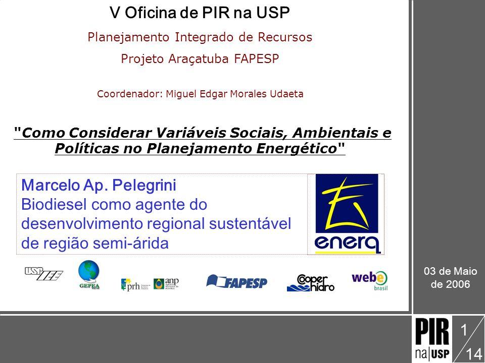 Biodiesel como agente do desenvolvimento regional sustentável