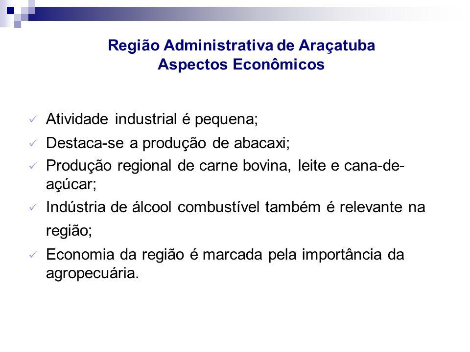 Região Administrativa de Araçatuba Aspectos Econômicos