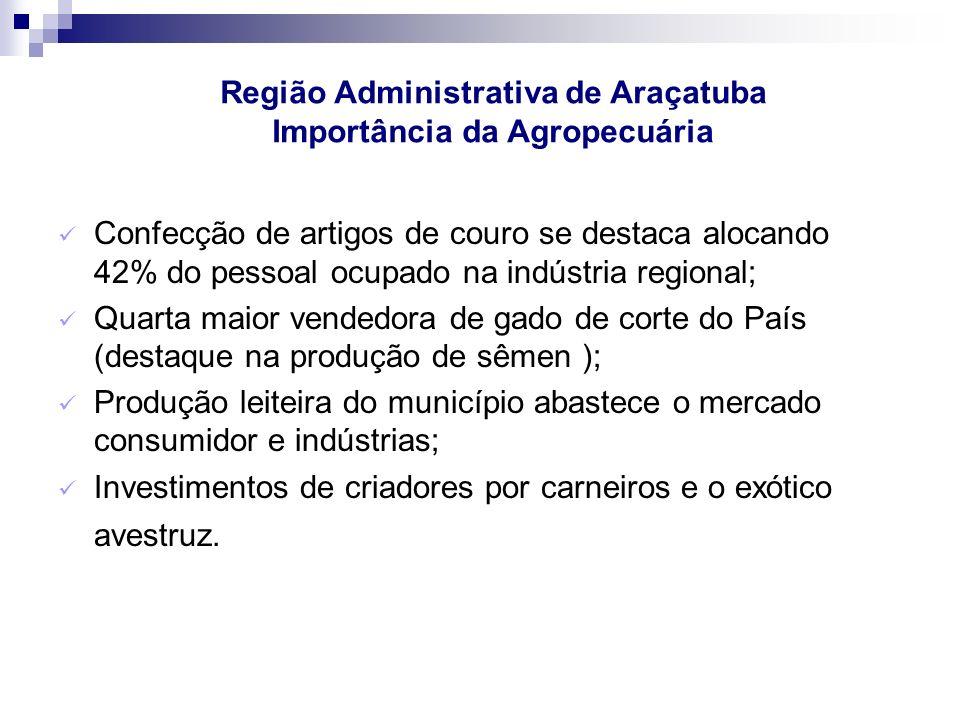 Região Administrativa de Araçatuba Importância da Agropecuária
