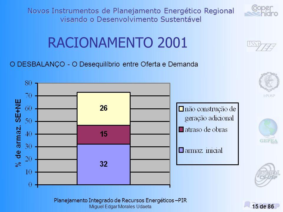 RACIONAMENTO 2001 O DESBALANÇO - O Desequilíbrio entre Oferta e Demanda. Planejamento Integrado de Recursos Energéticos –PIR.