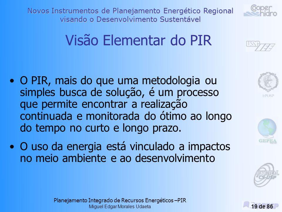 Visão Elementar do PIR