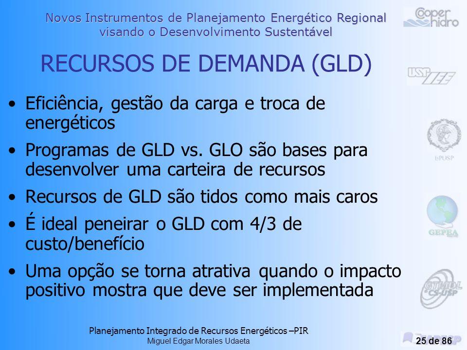 RECURSOS DE DEMANDA (GLD)