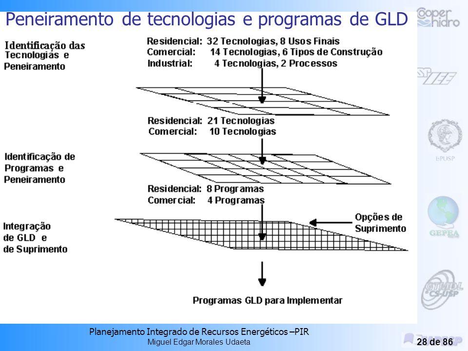 Peneiramento de tecnologias e programas de GLD