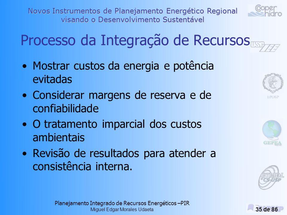 Processo da Integração de Recursos
