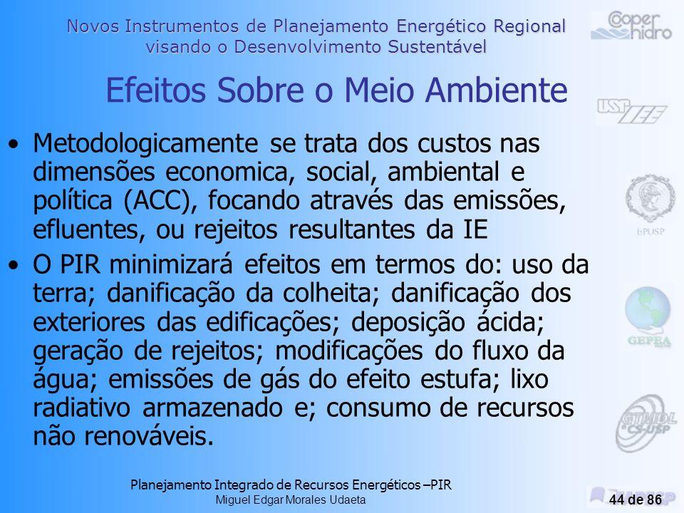 Efeitos Sobre o Meio Ambiente