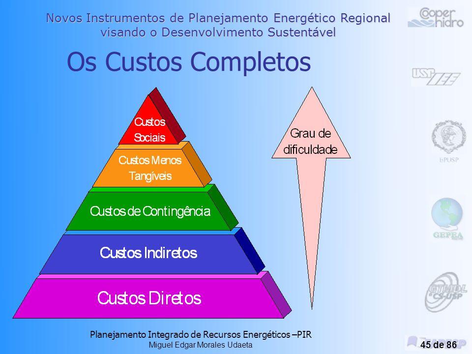 Os Custos Completos Planejamento Integrado de Recursos Energéticos –PIR Miguel Edgar Morales Udaeta