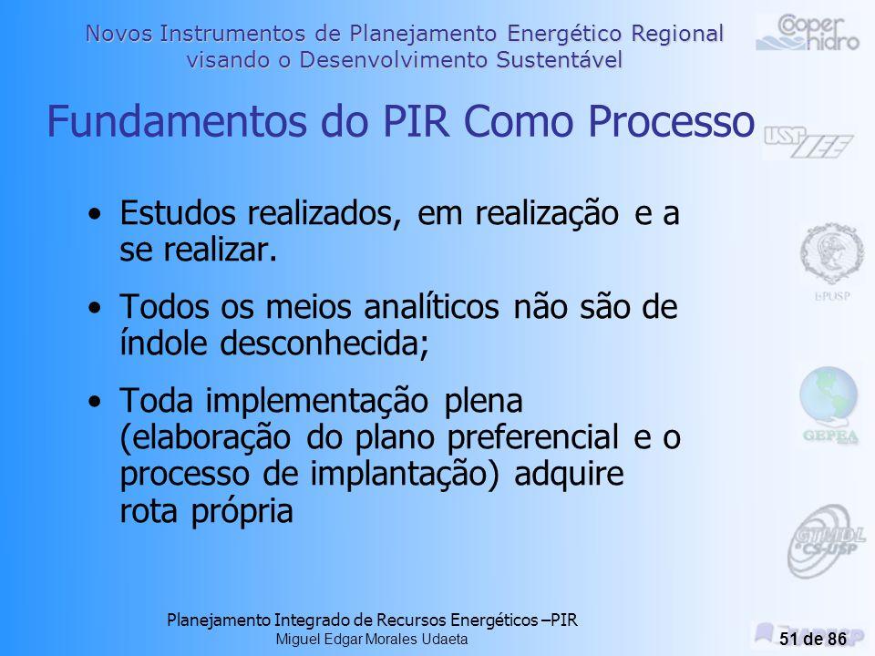 Fundamentos do PIR Como Processo