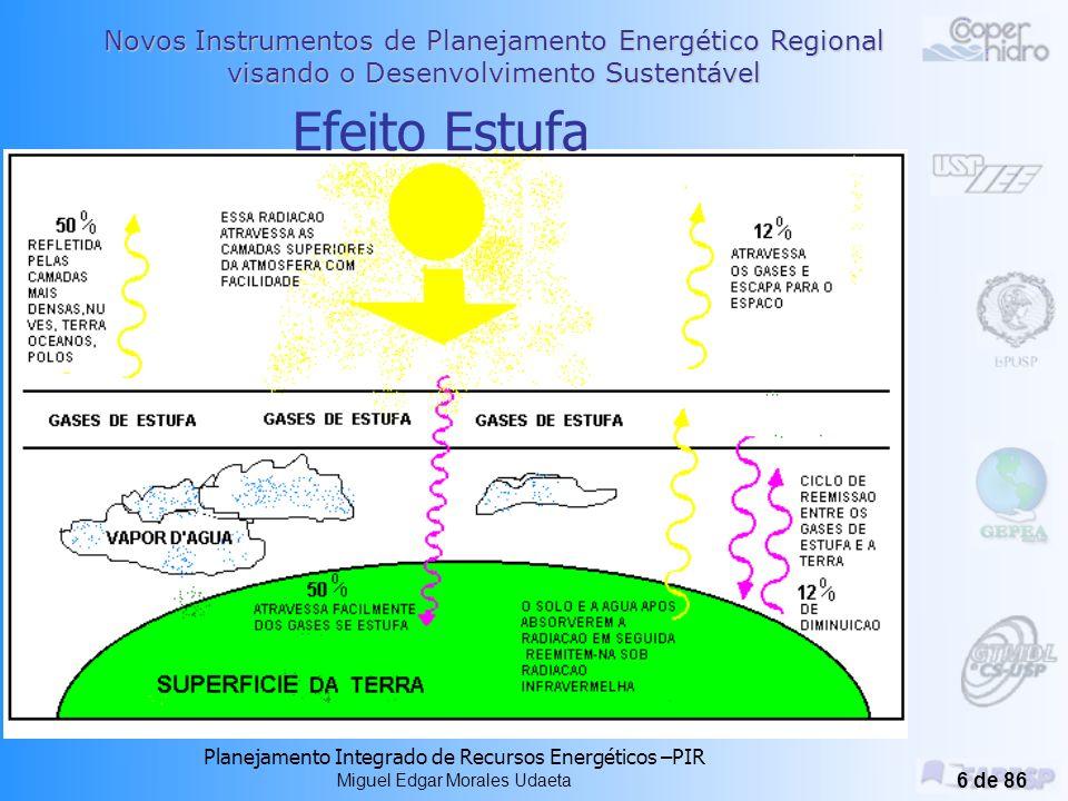 Efeito Estufa Planejamento Integrado de Recursos Energéticos –PIR