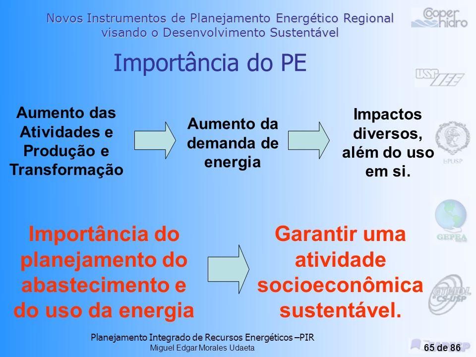 Importância do PE Aumento das Atividades e Produção e Transformação. Impactos diversos, além do uso em si.