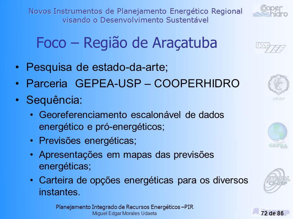 Foco – Região de Araçatuba