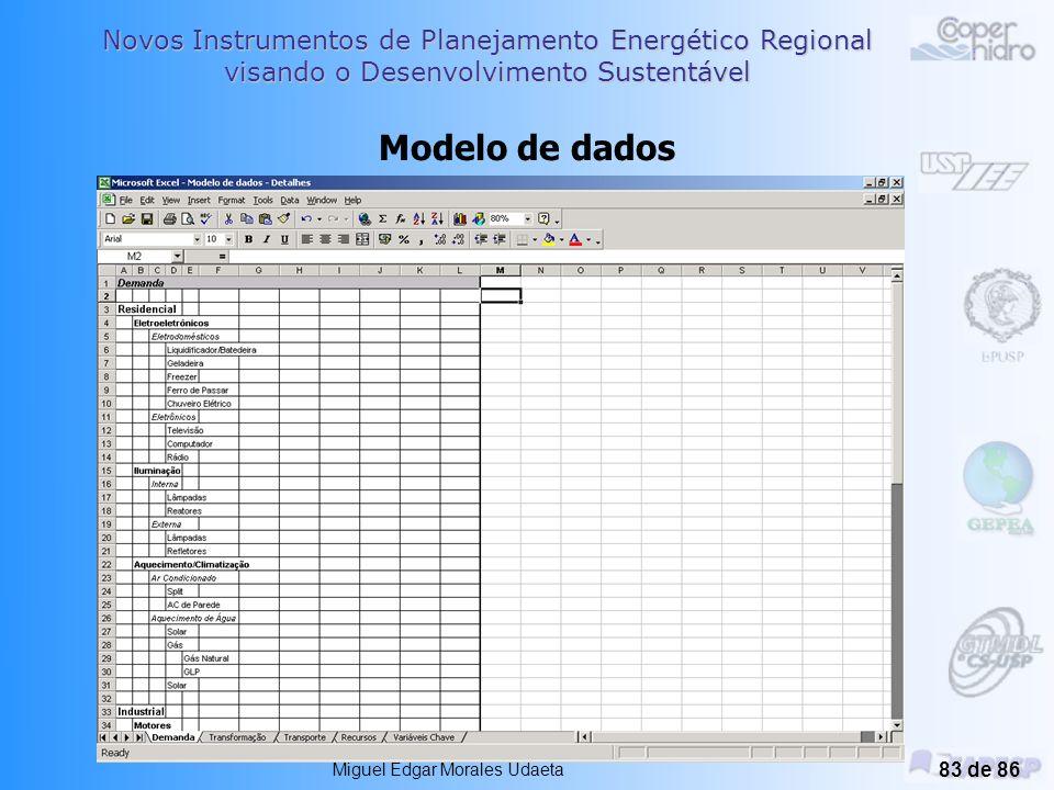 Modelo de dados Planejamento Integrado de Recursos Energéticos –PIR