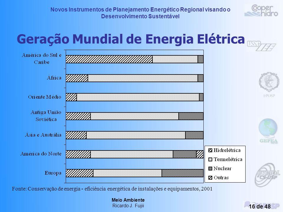 Geração Mundial de Energia Elétrica