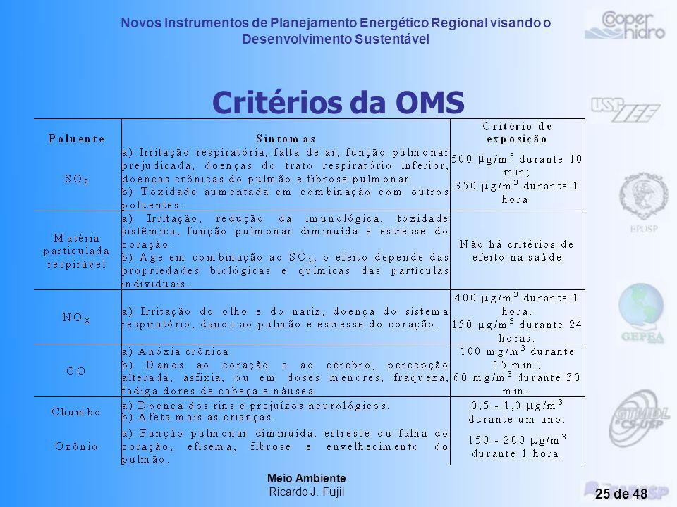 Critérios da OMS Meio Ambiente Ricardo J. Fujii