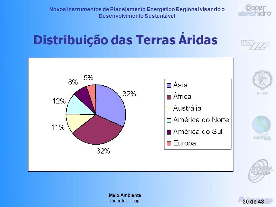 Distribuição das Terras Áridas